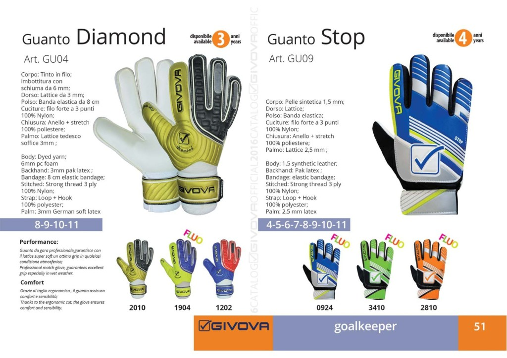 Komplety piłkarskie Givova Guanto Diamond i Stop
